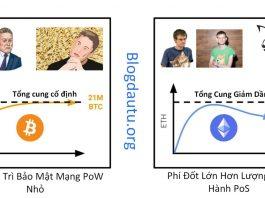 Ethereum-2.0-PoS-vs-BTC-PoW