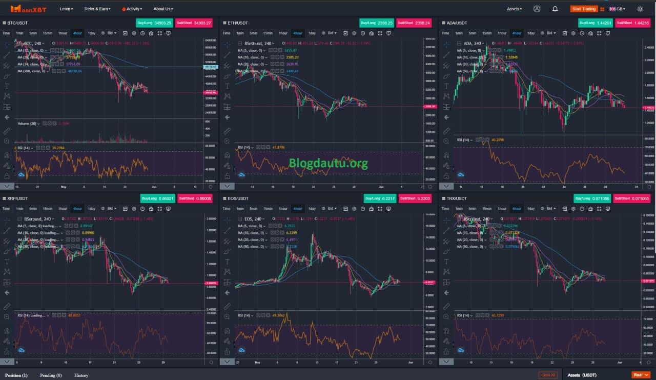 MoonXBT-trading-multiple-screens