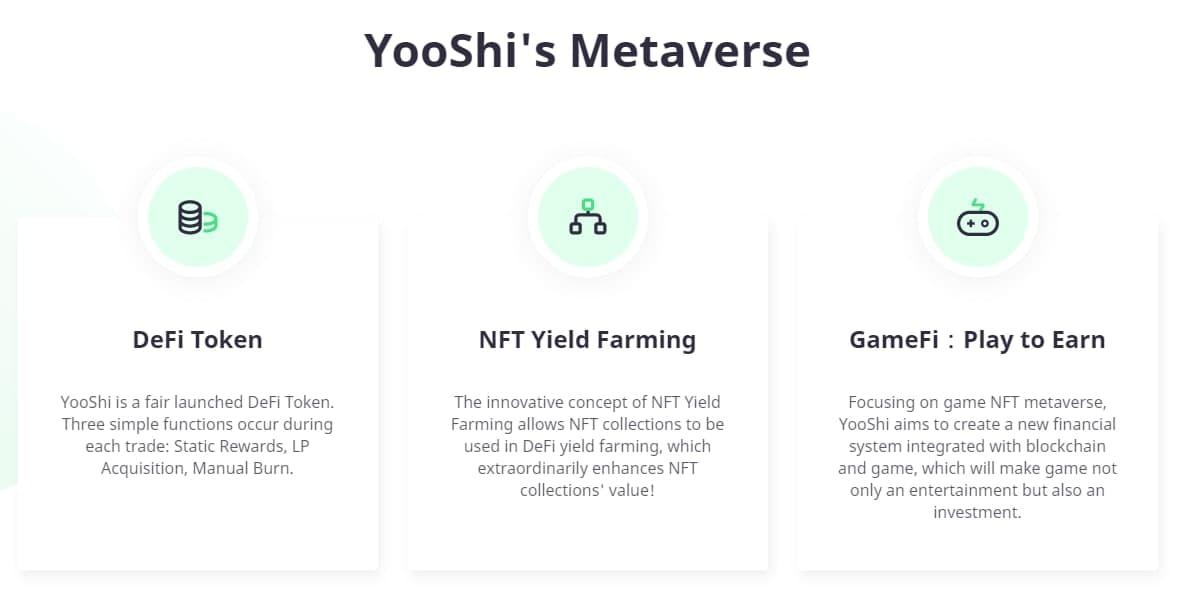 YooShi-Metaverse
